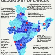 State of Cancer in India